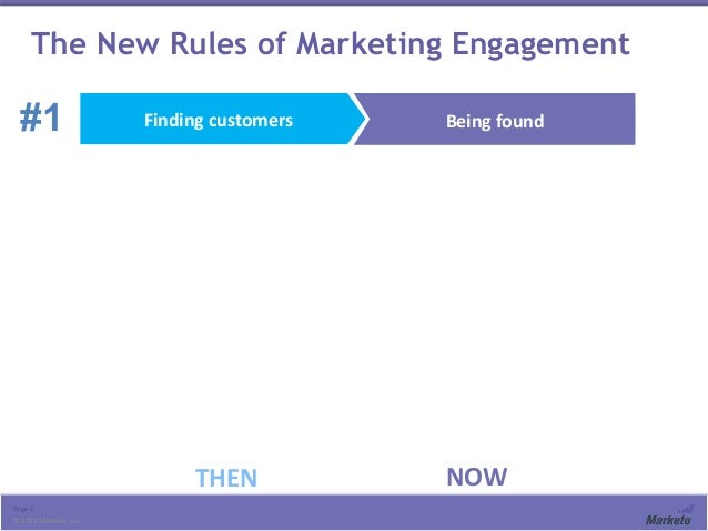 The New Rules of Marketing