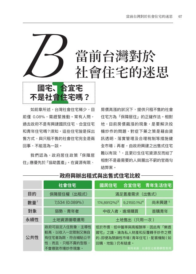 社會住宅手冊(Part B) 當前台灣對於社會住宅的迷思