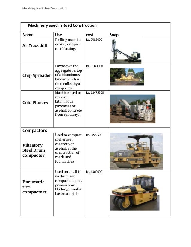 Costs of Machinary used in Road Construction