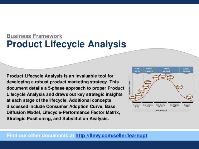 Business Framework Product Lifecycle Analysis Product Lifecycle Analysis is an invaluable tool for developing a robust pro...