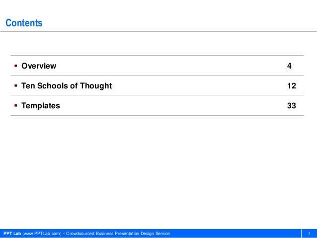 Ten Schools of Thought on Strategic Management Slide 2