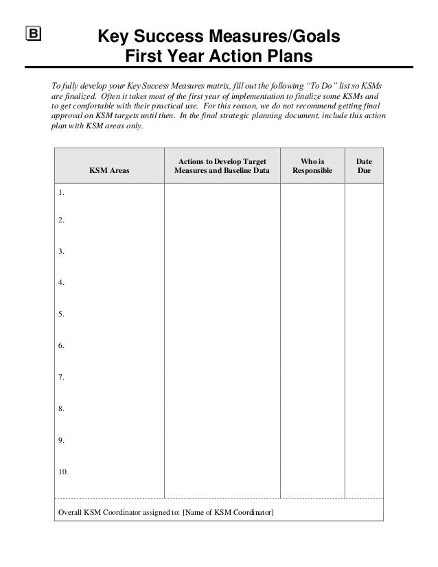 Strategic Marketing Sales Plan Template – Best Sales Plan