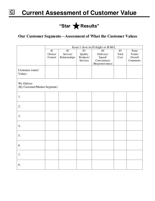 Service Plan Templates  Resume Template Sample