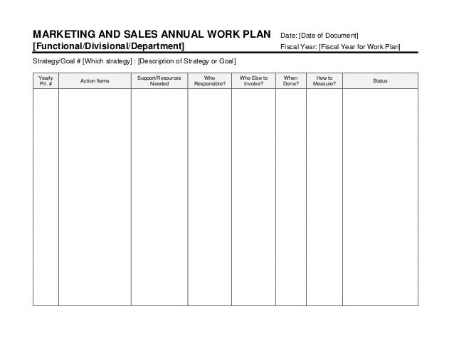Strategic Marketing U0026 Sales Plan Template