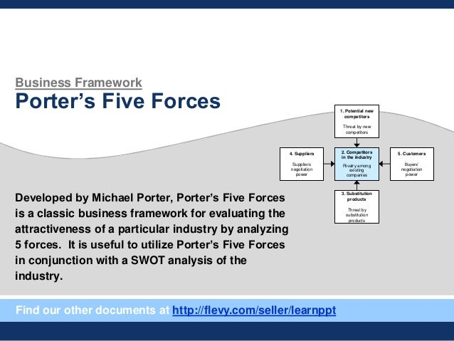 michael porters five forces Competitive advantage the value chain five forces industry structure differentiation relative cost if you want to understand how companies achieve and sustain competitive success, michael porter's frameworks are the foundation.