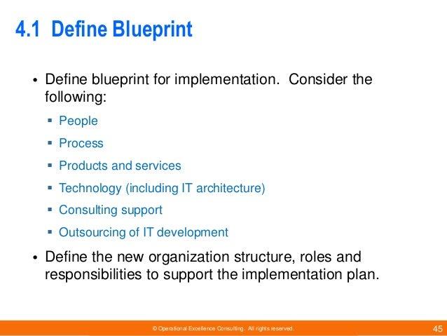 Strategic business planning methodology define implementation plan 23 malvernweather Gallery