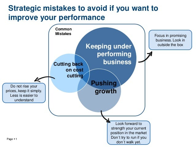 Page  1 Strategic mistakes to avoid if you want to improve your performance Keeping under performing business Pushing gro...