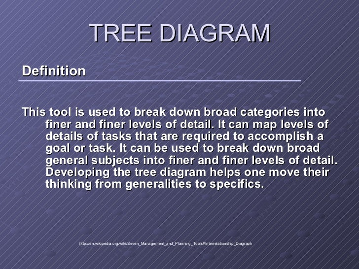 New 7 management tools 16 tree diagram ccuart Choice Image