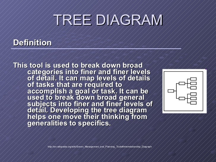 New 7 management tools tree diagram ccuart Gallery