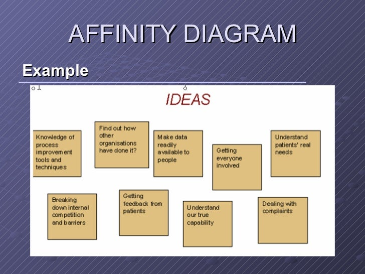 New 7 management tools affinity diagram ulliexample liul ccuart Images