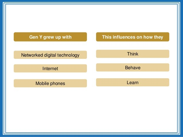 Networked digital technologyInternetMobile phonesGen Y grew up with This influences on how theyThinkBehaveLearn