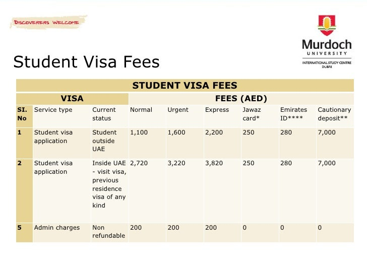 How Much Does it Cost to Apply for a US Visa? - US Visa Fees
