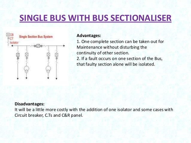 Presentation on substation layout and bus bar arrangement 31 double bus ccuart Gallery