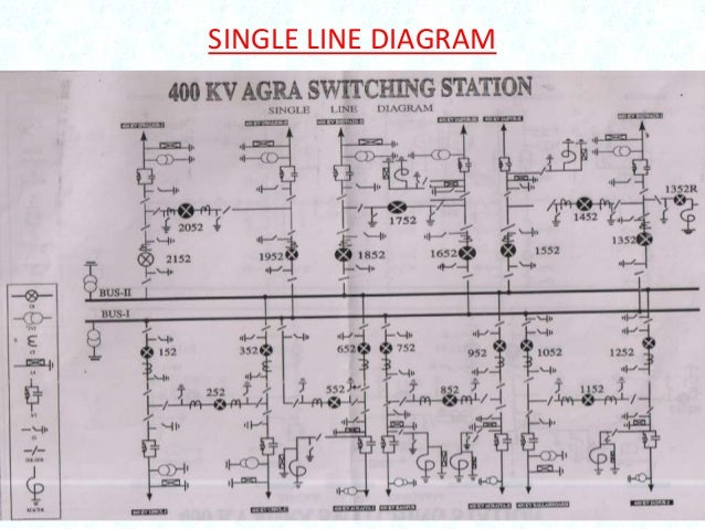 ... substation Compressed air insulated GIS; 6.  sc 1 st  SlideShare : substation wiring diagram - yogabreezes.com