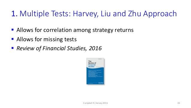Evaluating trading strategies harvey liu
