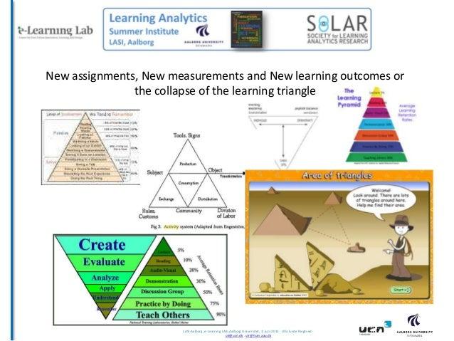 LASI-Aalborg, e-Learning LAB, Aalborg Universitet, 3. juni 2013 - Ulla lunde Ringtved - ulr@ucn.dk . ulr@hum.aau.dk New as...