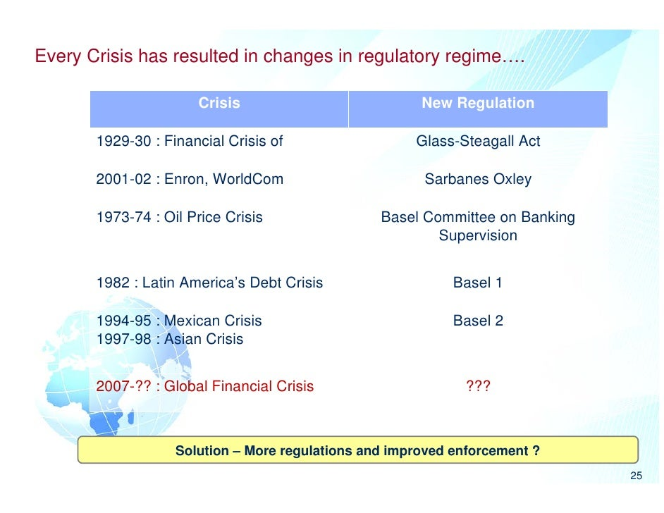 The global financial crisis and protectionism