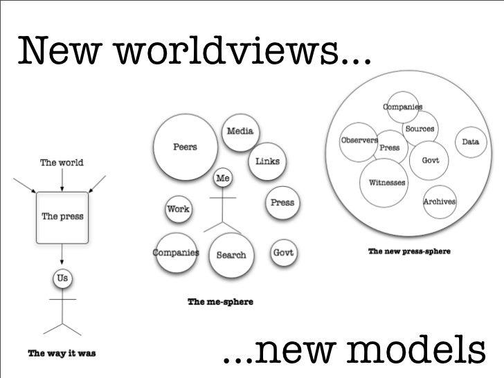 New Business Models for News Slide 2