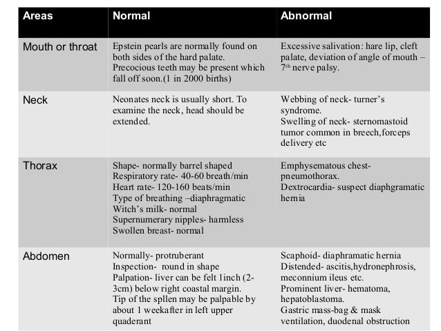 Neonatal resuscitation - DR. TRYNAADH