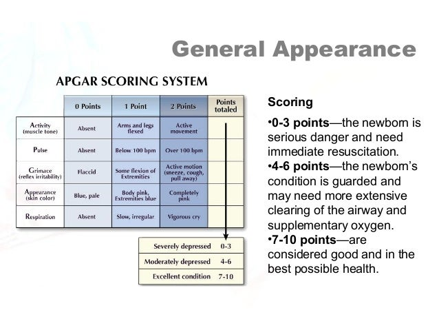 Newborn Assessment by Hadi Hospital NICU.