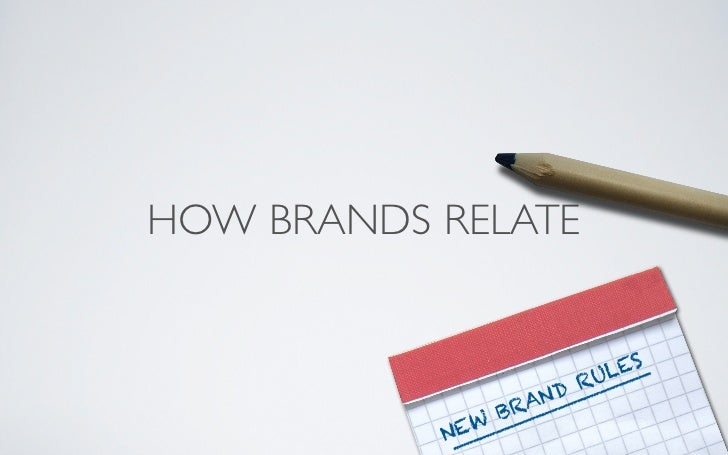 HOW BRANDS RELATE                          UL ES                       D R                    AN                  BR      ...