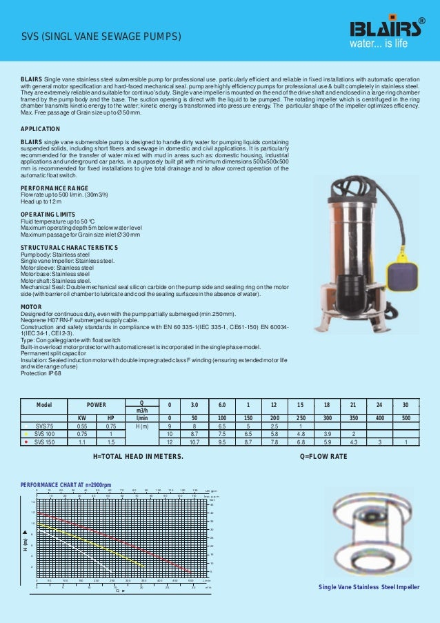 Dealer and Distributor of Booster   High Pressure Pump   Sewage cutte…