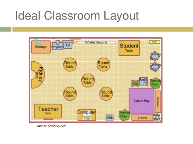 Classroom Design Manual ~ Classroom floor plan creator restaurant