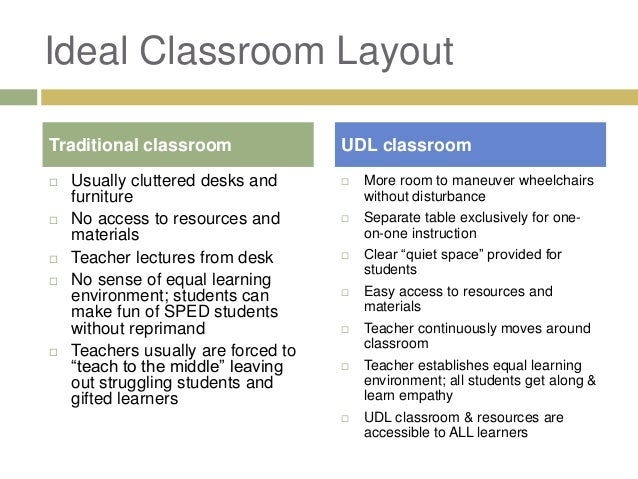 Classroom Design For Students With Emotional And Behavioral Disorders : New brownsville elementary school