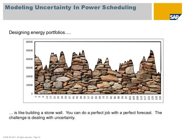 Modeling Uncertainty In Power Scheduling  Designing energy portfolios….  … is like building a stone wall. You can do a per...
