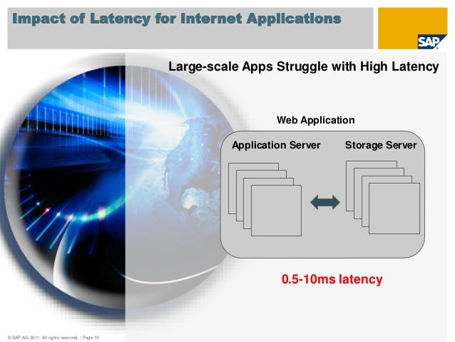 Impact of Latency for Internet Applications  © SAP AG 2011. All rights reserved. / Page 13  Large-scale Apps Struggle with...