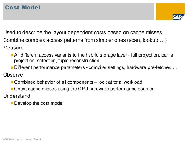Cost Model  Used to describe the layout dependent costs based on cache misses  Combine complex access patterns from simple...