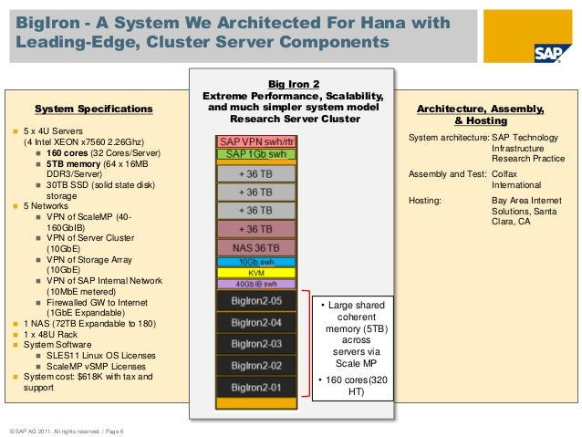 BigIron - A System We Architected For Hana with  Leading-Edge, Cluster Server Components  System Specifications Architectu...