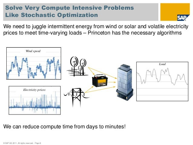 Solve Very Compute Intensive Problems  Like Stochastic Optimization  We need to juggle intermittent energy from wind or so...