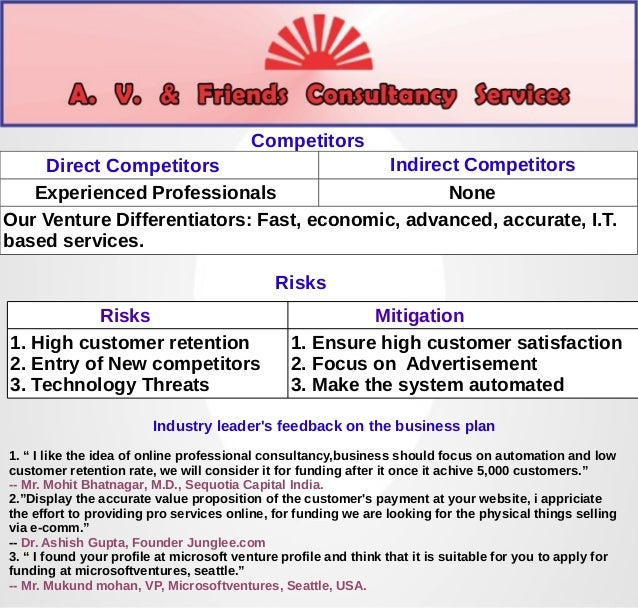 business system for an hour consultancy within india