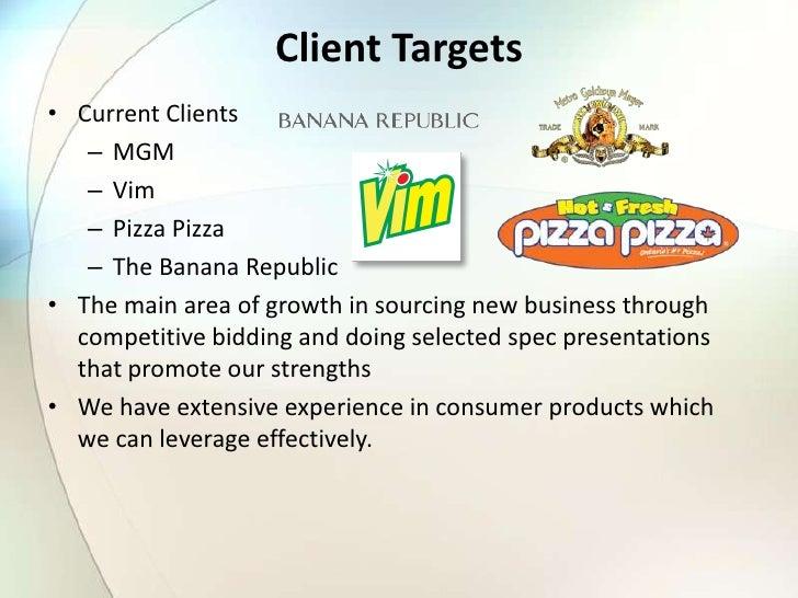 new business presentation