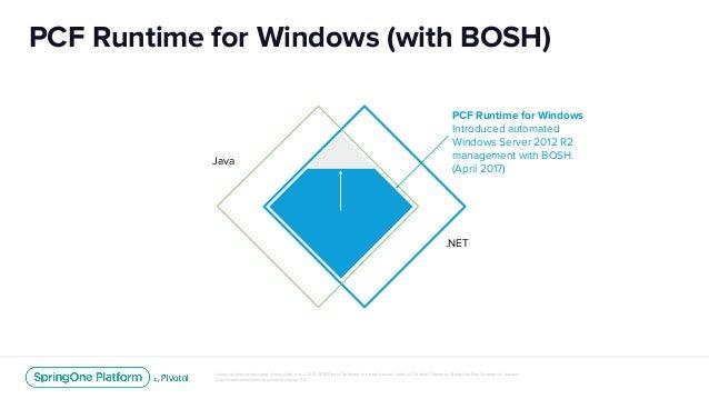 Legacy Api Shutdown Windows Server 2012