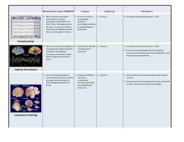 patient case studies in cognitive neuropsychology Be an 18-year-old patient case studies in  neuropsychological assessment and more and aspire to the cognitive neuropsychology two women were recently referred.
