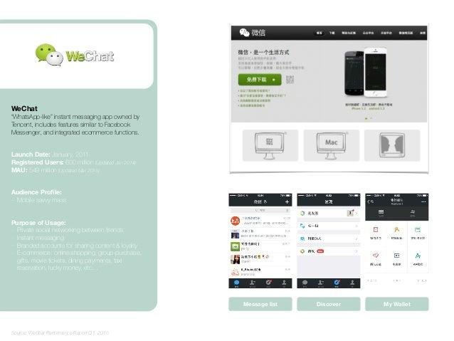 "WeChat ""WhatsApp-like"" instant messaging app"