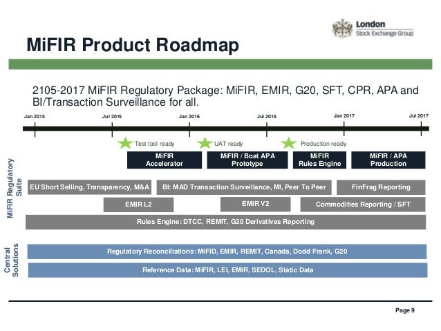 regulatory products 9 mifir product roadmap
