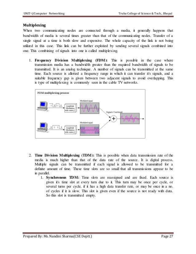 computer networks unit i Computer networks – unit -5 y3/s5 master of computer  applications page 1 unit – v application layer domain name  system.