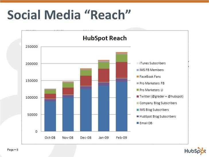 """Social Media """"Reach"""" Page  """