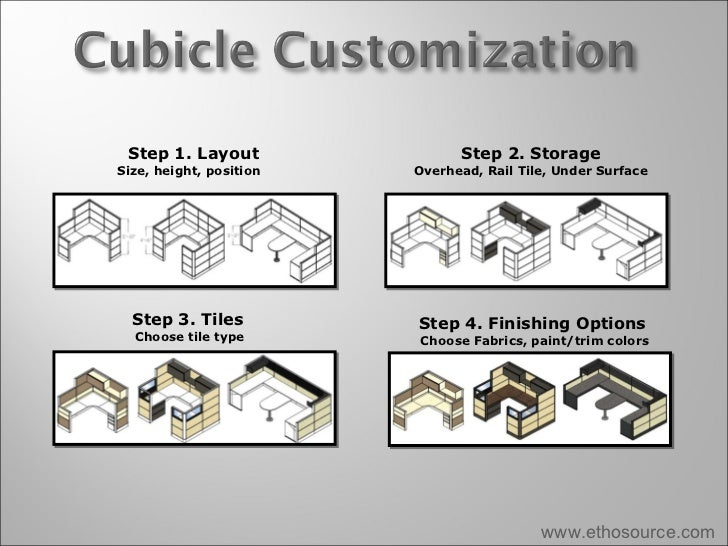 www.ethosource.com Step 1. Layout Size, height, position Step 2. Storage Overhead, Rail Tile, Under Surface Step 3. Tiles ...