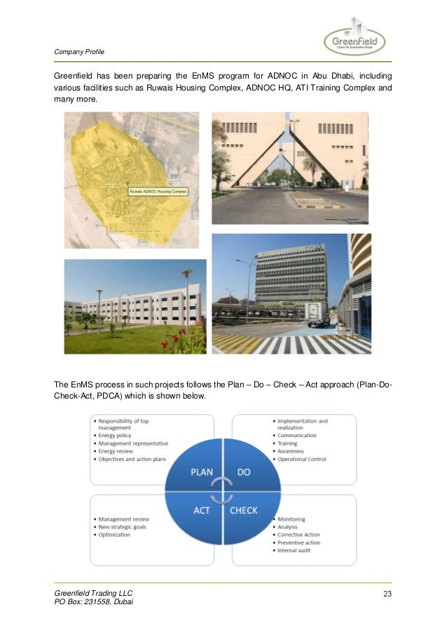 Shabbari Trading LLC | ZoomInfo.com