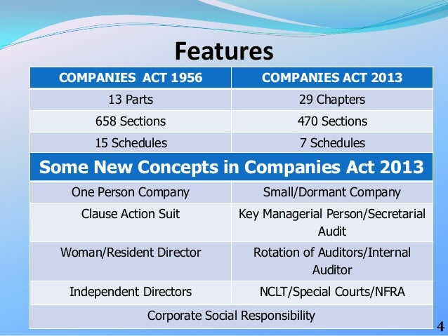 features of companies act Salient features of companies act, 1956 some of the main features of the companies act, 1956, are as follows: more stringent provisions relating to promotion, formation and.