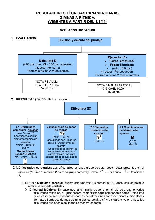REGULACIONES TÉCNICAS PANAMERICANAS GIMNASIA RÍTMICA. (VIGENTES A PARTIR DEL 1/1/14) 9/10 años individual 1. EVALUACIÓN  D...