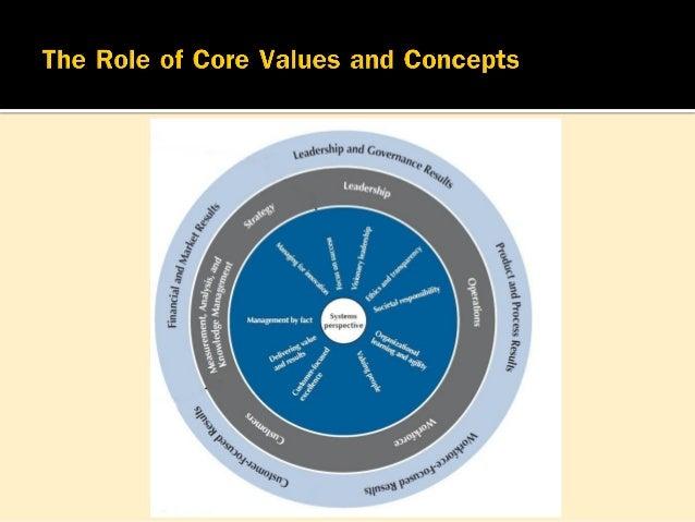 สมรรถนะ 3 ประการของผลการดาเนินการที่เป็นเลิศ 1. การนาอย่างมีกลยุทธ์ (Strategic Leadership) 2. การทาให้สาเร็จที่เป็นเลิศ (E...