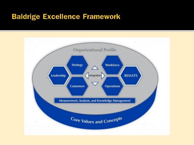 การทาให้สาเร็จที่เป็นเลิศ (Execution Excellence)  ผลงานโดยรวมขององค์กรต้องถูกขับเคลื่อนโดย ความต้องการ ความคาดหวัง และควา...