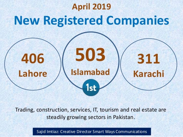 April 2019 New Registered Companies Sajid Imtiaz: Creative Director Smart Ways Communications 406 Lahore 503 Islamabad 311...
