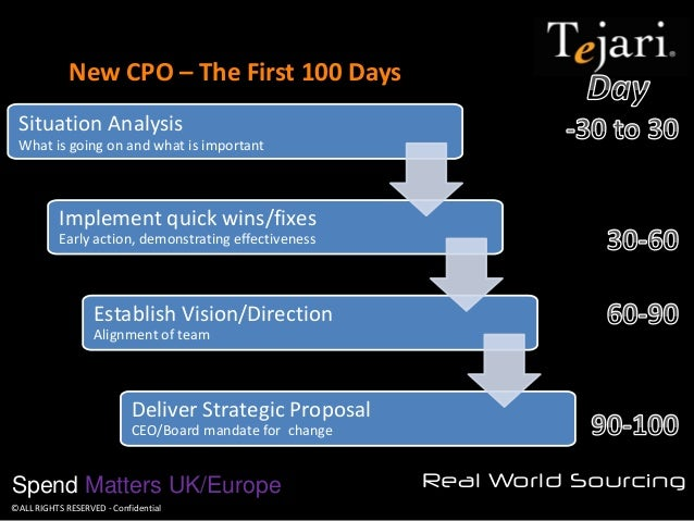 New Cpo The First 100 Days