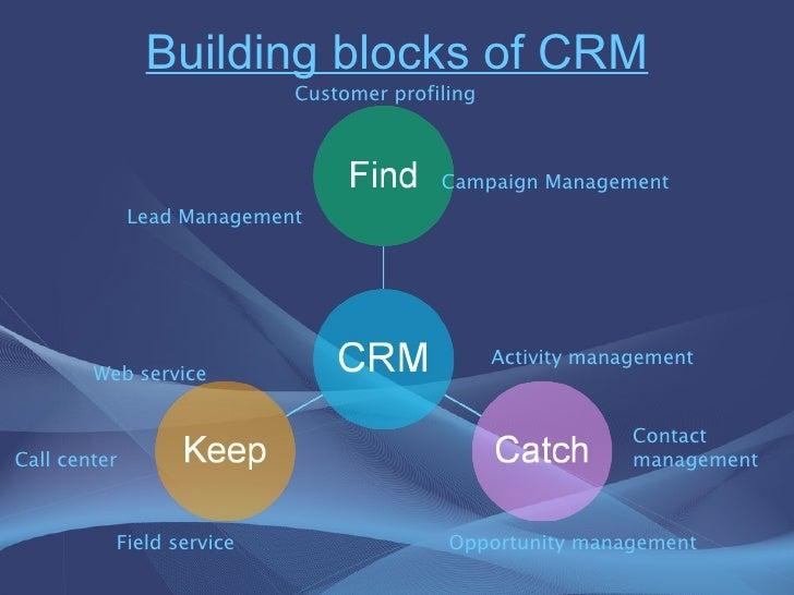 New Crm Presentation